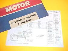 1975 1976 BUICK CENTURY REGAL GRAN SPORT APOLLO SKYLARK VACUUM+WIRING DIAGRAMS