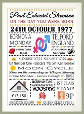 The day you were born, Coloured Birthday personal memory A4 Framed print gift