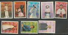 complete.issue. Never Hinged 1974 Af The Cheapest Price Äquatorialguinea 475-481 Unmounted Mint