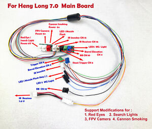 360 degree turret rotate unit for heng long 2.4G system 7.0 Version