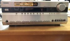 Onkyo TX-SR6057.1 Channel Home Theater Receiver