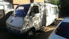 Manual 3 Sleeping Capacity Campers, Caravans & Motorhomes