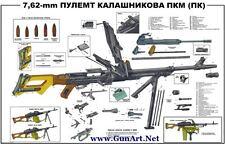 Color POSTER Soviet Russian 7.62x54 PKM Kalashnikov Machine Gun LQQK & BUY NOW!
