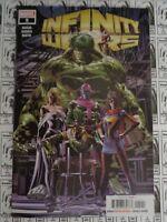 Infinity Wars (2018) Marvel - #5, Loki's Team?, Gerry Duggan/Mike Deodato, NM