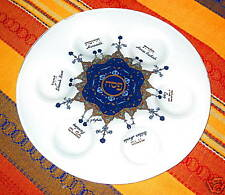 ROUND PASSOVER  WHITE /BLUE GLASS TRAY