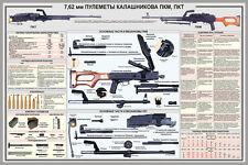 "Russian AK 7,62 MM KALASHNIKOV GUN SMALL ARM 8,5X11 ""Military PRINT POSTER"