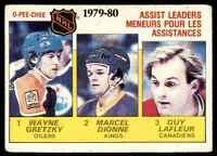 1980-81 O-Pee-Chee Marcel Dionne  Wayne Gretzky  Guy Lafleur #162