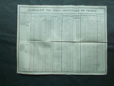 FRENCH EAST INDIA COMPAGNIE TRADE CHART 1725 - 1771 / EXCEPTIONALLY RARE