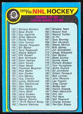 1979 80 OPC O PEE CHEE #237 UNMARKED CHECKLIST EX-NM 133-264 HOCKEY