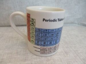SCIENCE MUSEUM Educational Periodic Table Gift Mug Science