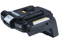 Baterías y cargadores 36V para herramientas eléctricas de bricolaje