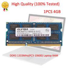 Single 16GB SODIMM 1x16GB PC3L-12800 Acer Aspire E5-571-38KJ* 5th gen Intel i5