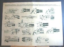 """Rusian  WW1 War Poster """"How to operate the PM M1910 machine gun""""  23"""" by 17"""""""