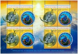 SLOVAKIA/2019 -  (SHEET) Joint Issue with Slovenia: Historical Clocks, MNH