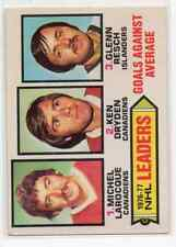 1X KEN DRYDEN 1977 78 O Pee Chee #6 VG Goal Against Leader EXMT opc Canadiens