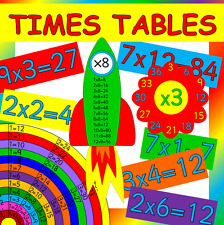 Multiplication teaching resources on CD- times tables, Maths, Numeracy- display