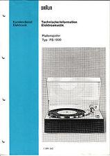 Braun ps 500 sm service manual download, schematics, eeprom.