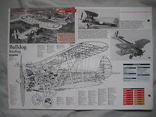 Cutaway Key Drawing of the Bristol Bulldog Mk IIA