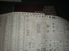 s l225 mazda rx 4 manuals & literature ebay 82 rx7 wiring diagram at n-0.co