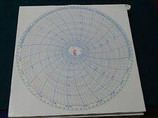 "HONEYWELL 15047 12"" Circular Chart Recorder Paper 24 Hour Charts 100-200 Charts"