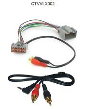 Connects2 ctvvlx002 VOLVO XC90 2004 in poi Aux Input Mp3 iPod 3.5 mm Jack