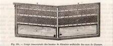 GRAVURE 1890 ENGRAVING INDUSTRIE GLASGOW BASSIN FILTRATION ARTIFICIELLE EAU