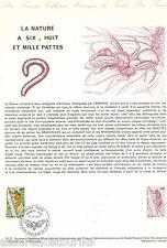 DOC. PHILATÉLIQUE - LA CIGALE ROUGE - 1977 YT 1946