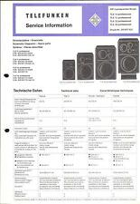Telefunken Service Manual für TLX 10-11-22-33 professional