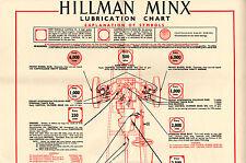 Hillman Minx mkiii-mkvii & MKVIII speciale VALVOLA LATERALE CASTROL lubrificazione grafico