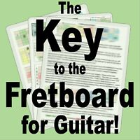 """The KEY to the Fretboard"" Simple Color Based Visual Tool Guitar Lesson Scales"