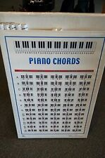 Piano Chord Chart Wall Poster Best Beginner Chord Note Diagrams Easy RP2524