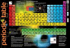 PERIODIC TABLE OF THE ELEMENTS - A2 - UPDATED 2018 VERSION