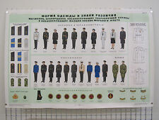 Russian Soviet Navy and Navy Officers Uniform and Insignia Poster.