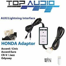 Car Electronics Adapters
