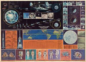 1969 NASA Apollo Initial Lunar Moon Landing Mission 11x15 Art Poster Wall Print