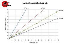 """Distribuzione a condensazione a bassa perdita intestazione orizzontale 55 KW 1"""" 2 VIE PER CALDAIA A GAS"""