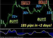 Ed's live forex trading system - LIMITED OFFER