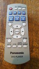 PANASONIC DVD 482 N2QAYB000011 REMOTE