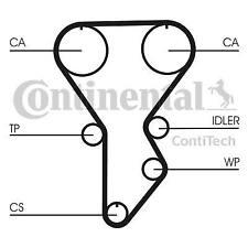 Timing Belt CONTITECH CT790 for Kia Mazda