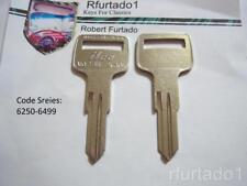 Key Blank - Volvo Door/Trunk 1973 to 1985   (VO73S)  See Apps. & Code Series