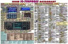 ICOM IC-756PROIII 1C-756 PRO AMATEUR HAM DATACHART GRAPHIC INFORMATION (INDEXED