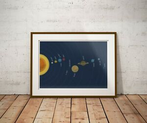 SOLAR SYSTEM POSTER - A1, A2, A3 CLASSIC ASTRONOMY PLANETS STARS SPACE PRINT