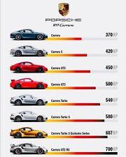 A3 PORSCHE 911 CARRERA gamme GT3 GT4 GTS Poster Brochure Photo Wall Art Print