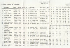 1952-Tulsa Oilers (Johnny Vander Meer)-Original Press Release-Team Roster-Xlnt