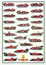 Rare Ferrari F1 WORLD CHAMPIONS 1952-2002 HUGE Wall Chart Auto Racing Poster
