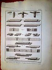 91-3-v Gravure 1783 Panckoucke fer grosses forges, fourneau à fer, soufflets
