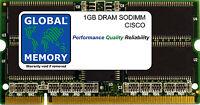 1GB DRAM SODIMM CISCO CAT 6500 DISTRIBUTED FORWARDING CARD 3A (MEM-XCEF720-1GB)