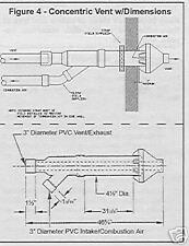 Vent concentric 2 inch pvc kit