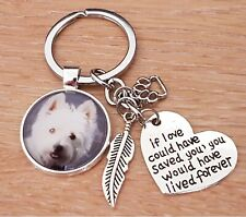 More details for personalised photo keyring keychain