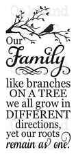 STENCIL**Our Family like branches tree**12x24 for Painting Signs Wood Canvas